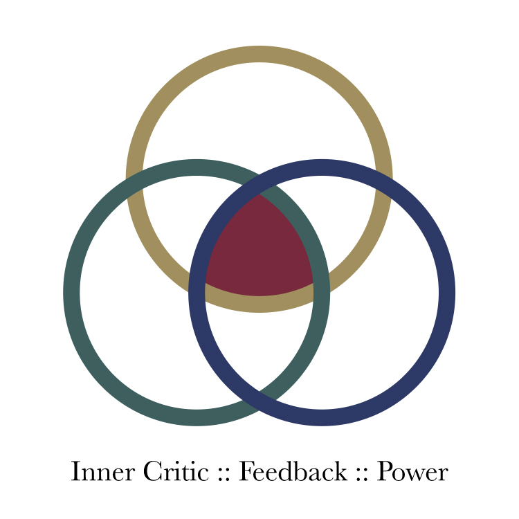 The Intersection of your Inner Critic, Feedback and Power
